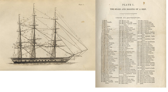 1841 Rigging Diagram