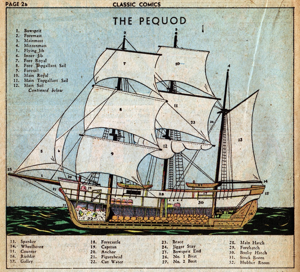 power moby dick the online annotation resources cutaway diagram of the pequod